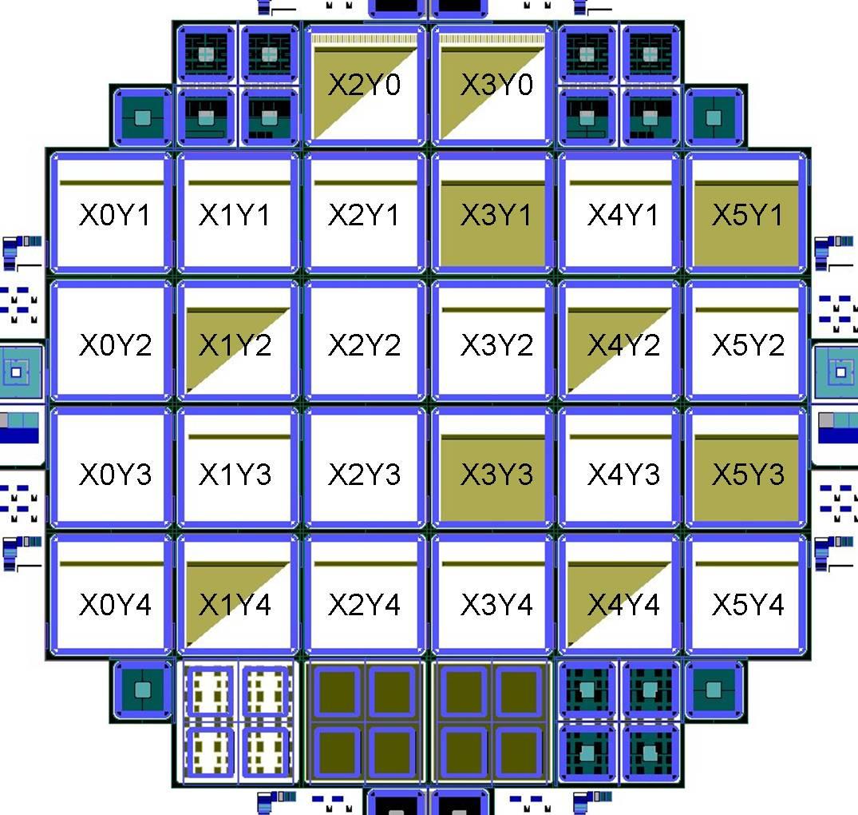 Sensor number scheme